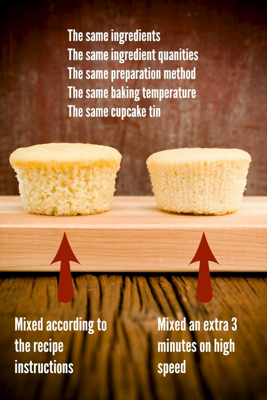 Two cupcakes next to each other, one mixed according to instructions and the other mixed for an additional 3 minutes